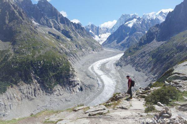 エギーユ・デュ・ミディとメール・ド・グラース氷河